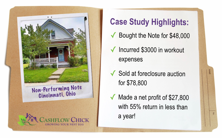 Property Development Chick : Easy video marketing tips for real estate note investors